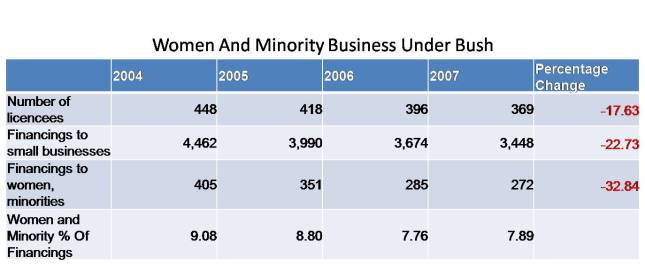 The Shrinking Small Business Pie